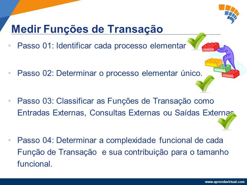 www.aprendavirtual.com Passo 01: Identificar cada processo elementar Passo 02: Determinar o processo elementar único. Passo 03: Classificar as Funções