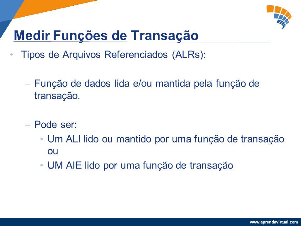 www.aprendavirtual.com Tipos de Arquivos Referenciados (ALRs): –Função de dados lida e/ou mantida pela função de transação. –Pode ser: Um ALI lido ou
