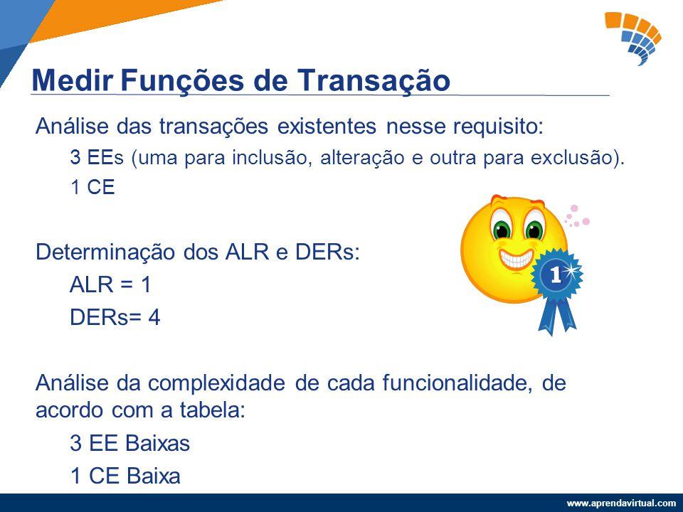 www.aprendavirtual.com Medir Funções de Transação Análise das transações existentes nesse requisito: 3 EEs (uma para inclusão, alteração e outra para