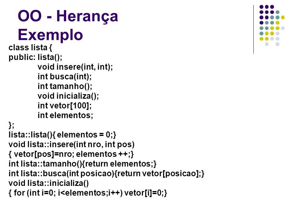 OO - Herança Exemplo class lista { public:lista(); void insere(int, int); int busca(int); int tamanho(); void inicializa(); int vetor[100]; int elementos; }; lista::lista(){ elementos = 0;} void lista::insere(int nro, int pos) { vetor[pos]=nro; elementos ++;} int lista::tamanho(){return elementos;} int lista::busca(int posicao){return vetor[posicao];} void lista::inicializa() { for (int i=0; i<elementos;i++) vetor[i]=0;}