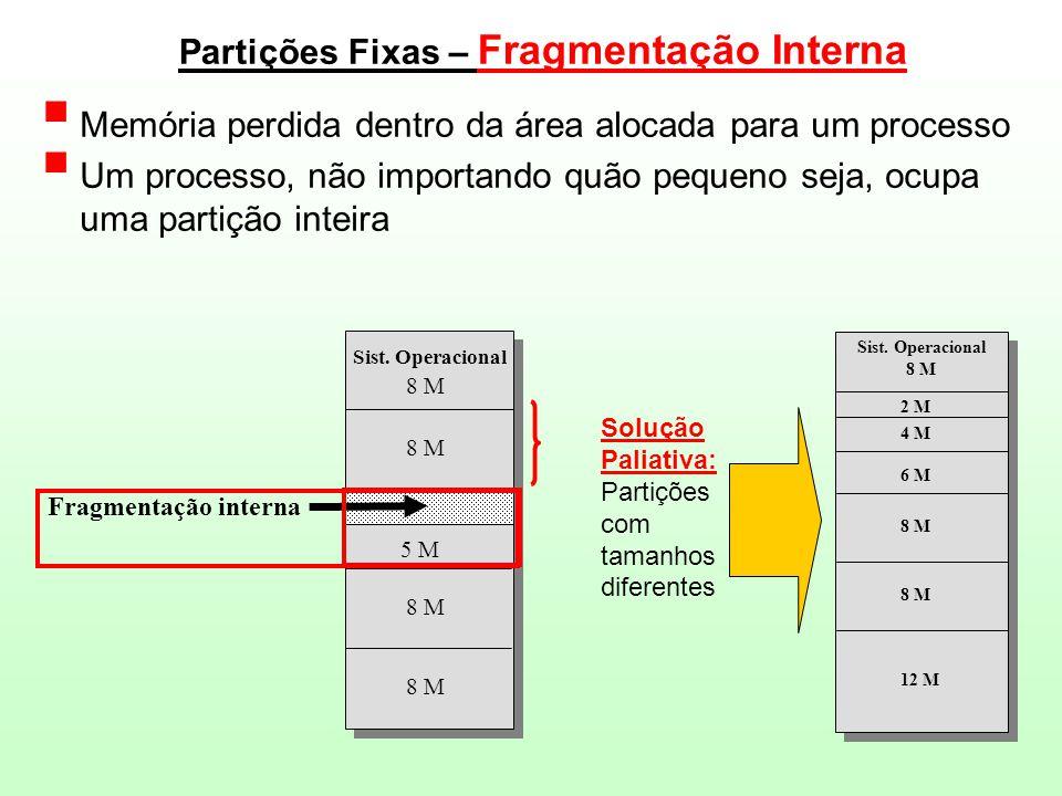 8 M 5 M 8 M Sist. Operacional Partições Fixas – Fragmentação Interna  Memória perdida dentro da área alocada para um processo  Um processo, não impo