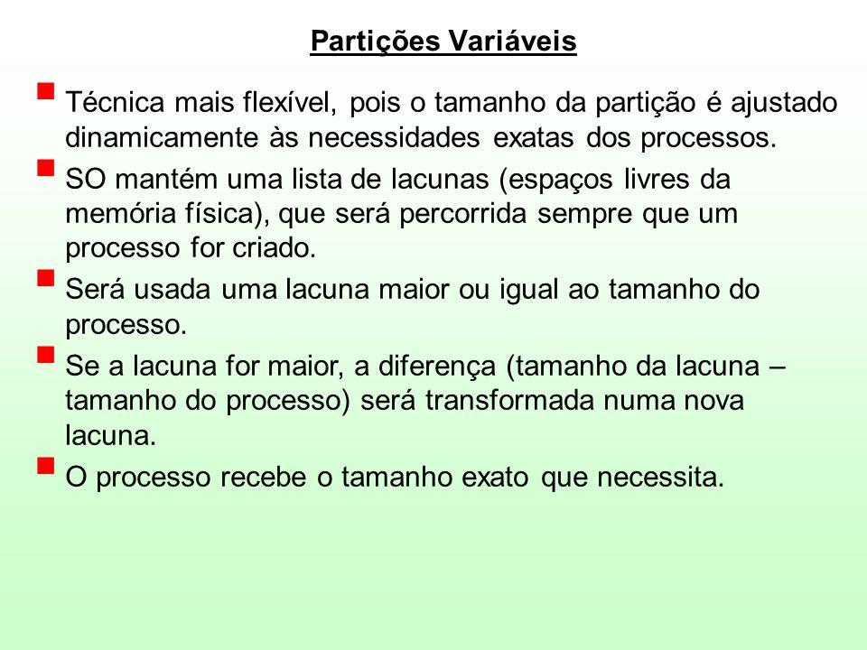 Partições Variáveis  Técnica mais flexível, pois o tamanho da partição é ajustado dinamicamente às necessidades exatas dos processos.  SO mantém uma