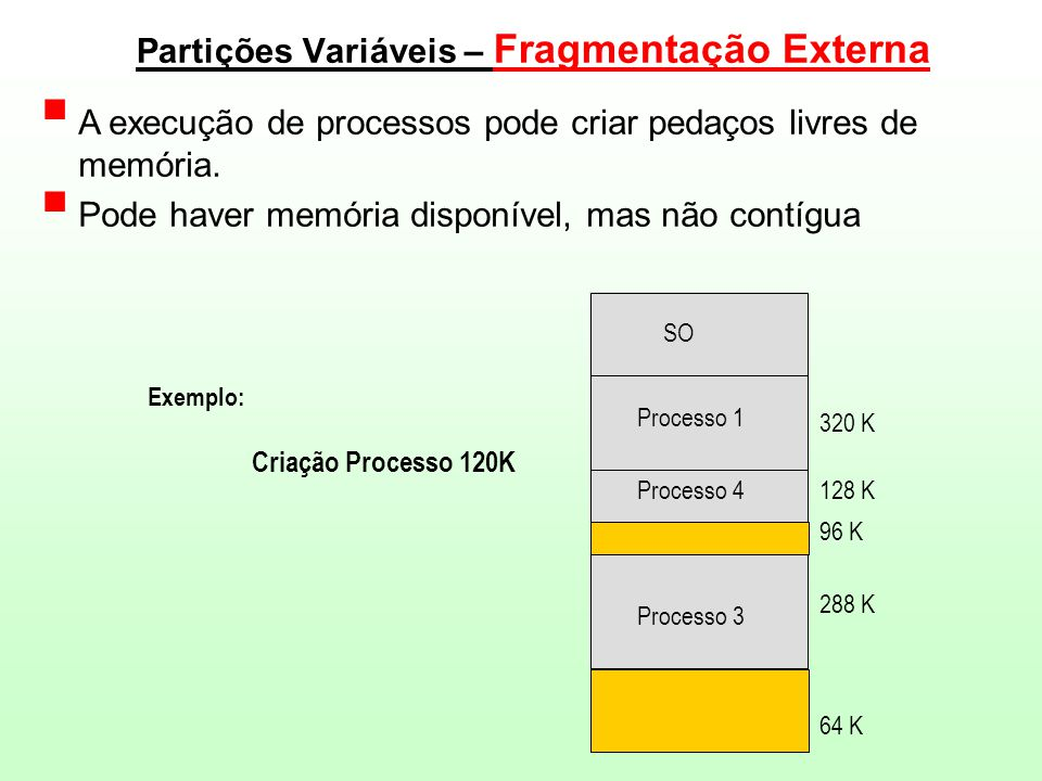 Partições Variáveis – Fragmentação Externa  A execução de processos pode criar pedaços livres de memória.  Pode haver memória disponível, mas não co