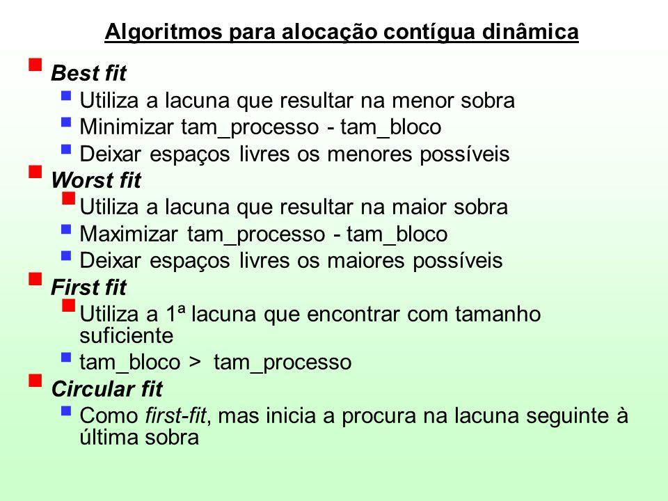 Algoritmos para alocação contígua dinâmica  Best fit  Utiliza a lacuna que resultar na menor sobra  Minimizar tam_processo - tam_bloco  Deixar esp