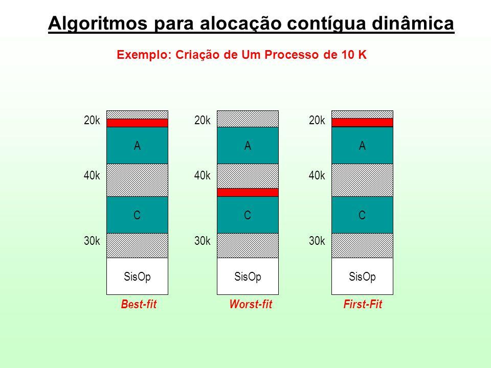 Algoritmos para alocação contígua dinâmica Exemplo: Criação de Um Processo de 10 K 20k 40k 30k A SisOp A C 20k 40k 30k A SisOp A C 20k 40k 30k A SisOp