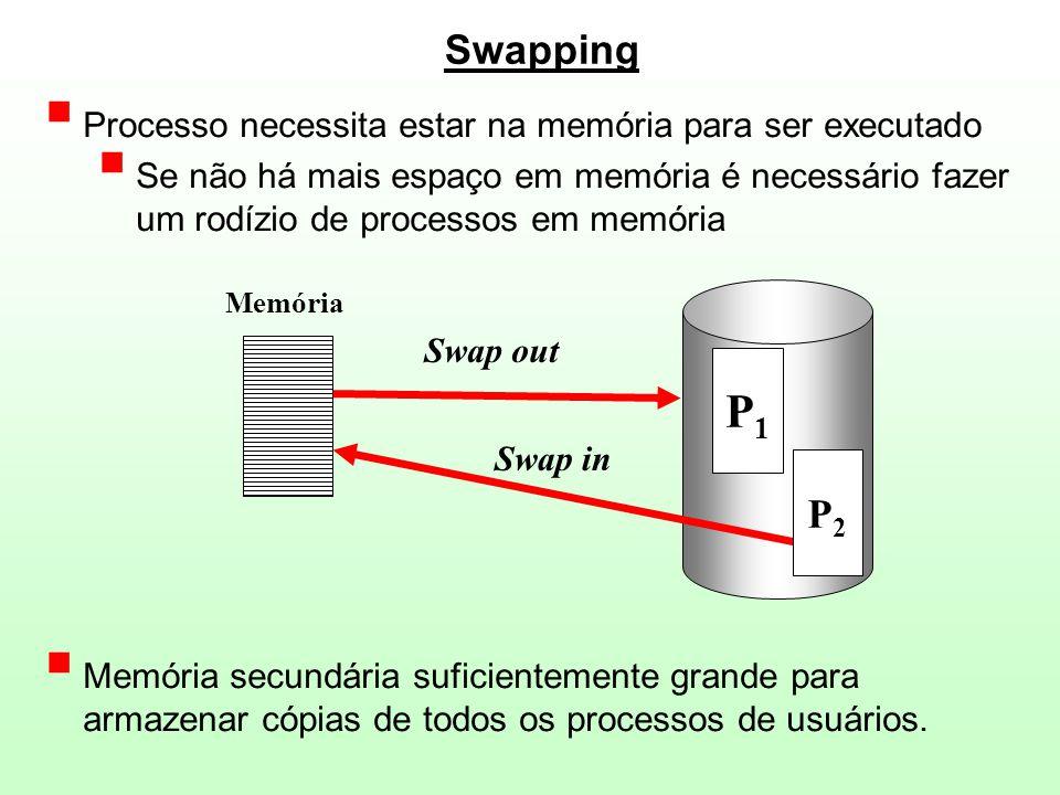 Swap out Swap in Memória  Processo necessita estar na memória para ser executado  Se não há mais espaço em memória é necessário fazer um rodízio de