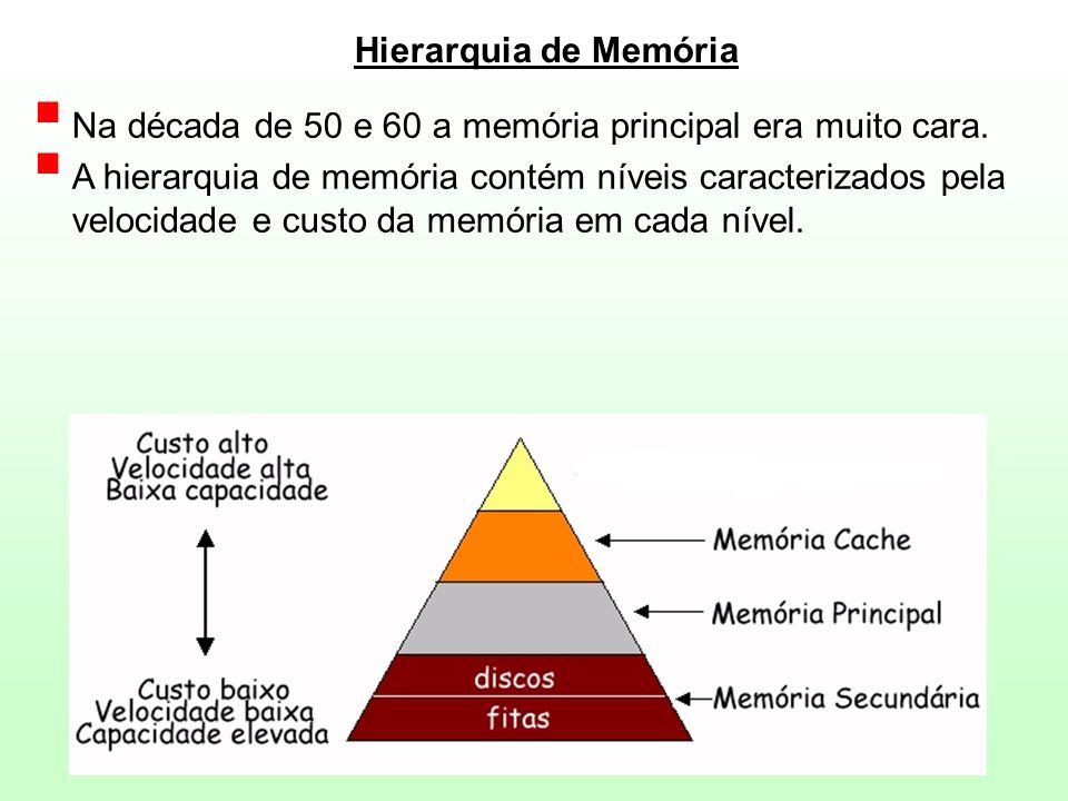 Hierarquia de Memória  Na década de 50 e 60 a memória principal era muito cara.  A hierarquia de memória contém níveis caracterizados pela velocidad