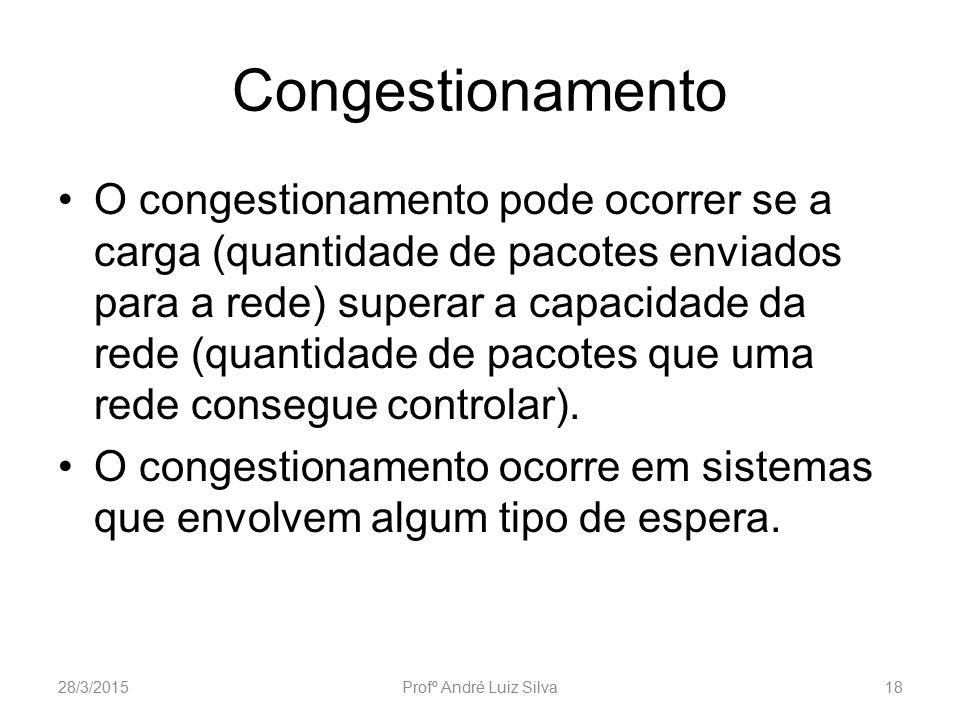 Congestionamento O congestionamento pode ocorrer se a carga (quantidade de pacotes enviados para a rede) superar a capacidade da rede (quantidade de p