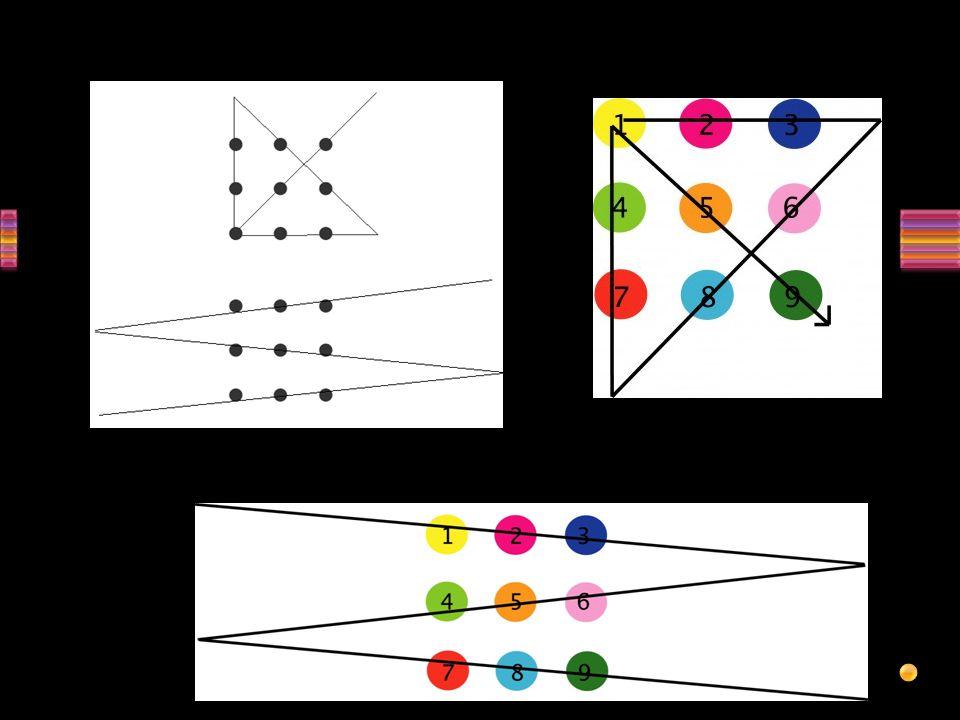 Traçar no máximo 4 linhas retas sem tirar o lápis do papel que passem por todos os pontos da figura