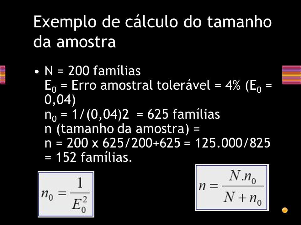 Tamanho da amostra N = Tamanho da população. E 0 = Erro amostral tolerável. n 0 = Primeira aproximação do tamanho da amostra. n = Tamanho da amostra.