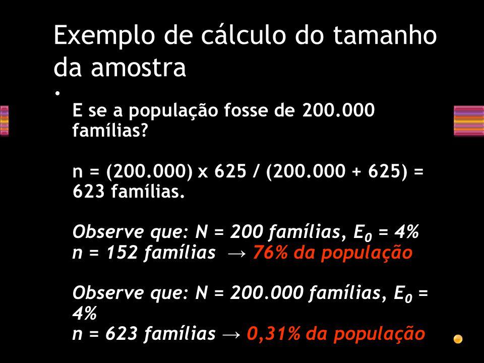 Exemplo de cálculo do tamanho da amostra N = 200 famílias E 0 = Erro amostral tolerável = 4% (E 0 = 0,04) n 0 = 1/(0,04)2 = 625 famílias n (tamanho da