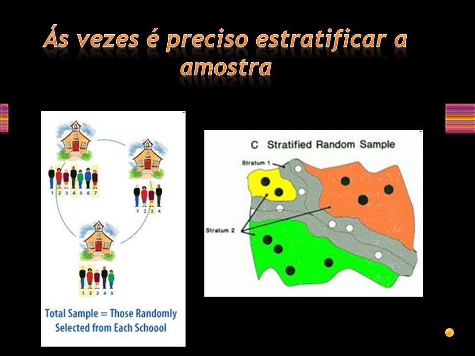 Aprenda com os Institutos de pesquisa Datafolha Ibope Vox populi Pesquise no google acadêmico