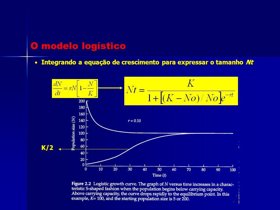 Integrando a equação de crescimento para expressar o tamanho Nt Integrando a equação de crescimento para expressar o tamanho Nt K/2 O modelo logístico