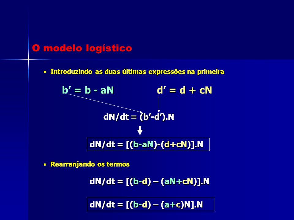 Introduzindo as duas últimas expressões na primeira Introduzindo as duas últimas expressões na primeira N/dt = (b'-d').N dN/dt = (b'-d').N = b - aN b'