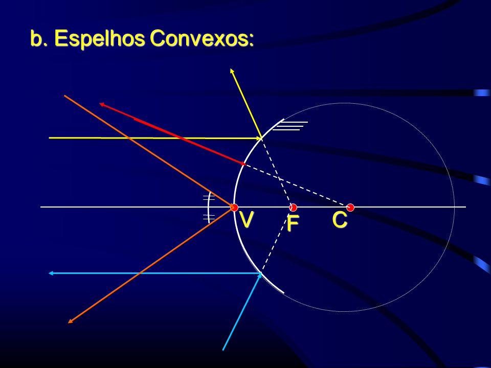 b. Espelhos Convexos: F VC
