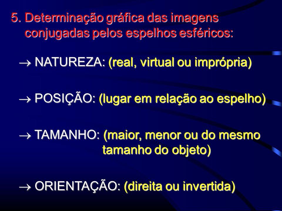 5. Determinação gráfica das imagens conjugadas pelos espelhos esféricos:  NATUREZA: (real, virtual ou imprópria)  POSIÇÃO: (lugar em relação ao espe