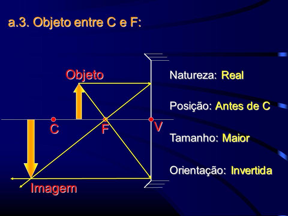a.3. Objeto entre C e F: F V C Objeto Imagem Natureza: Real Posição: Antes de C Tamanho: Maior Orientação: Invertida