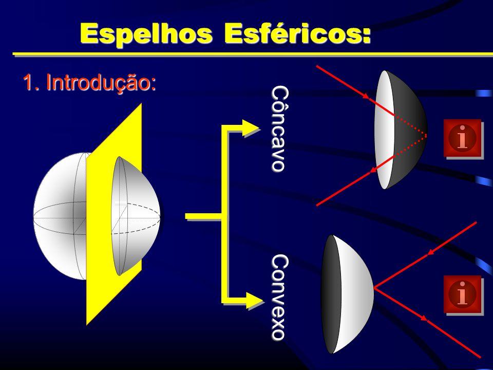 Espelhos Esféricos: 1. Introdução: C ô n c a v o C o n v e x o