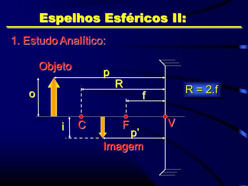 Espelhos Esféricos II: 1. Estudo Analítico: F V C Objeto Imagem p p' f R o i R = 2.f