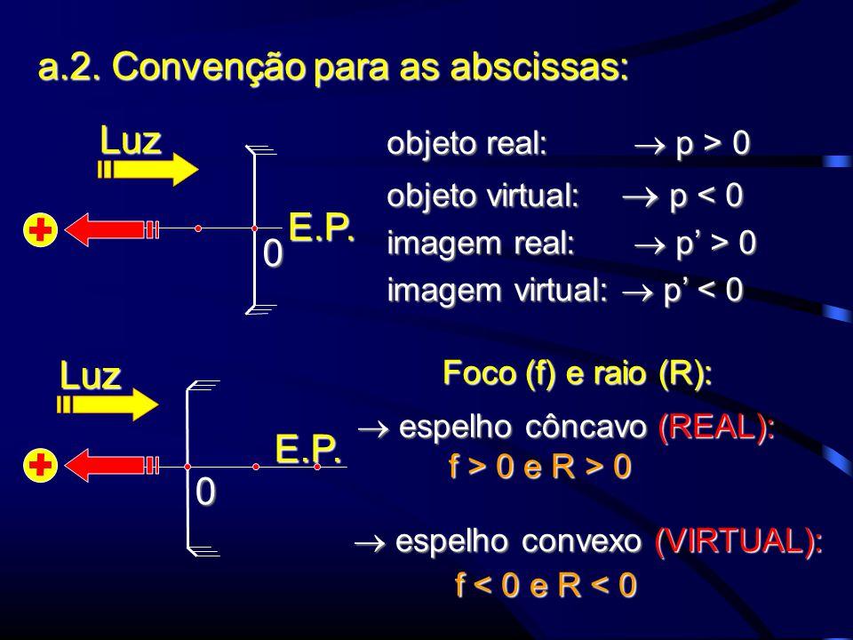 0 E.P.Luza.2.