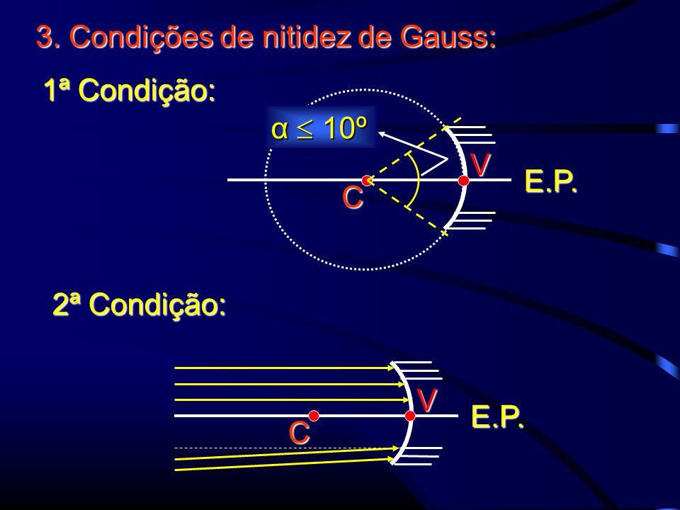 3. Condições de nitidez de Gauss: 1ª Condição: E.P. V C α  10º 2ª Condição: E.P. V C