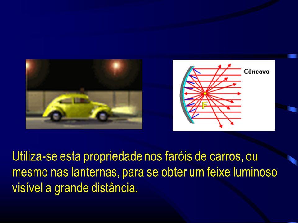 Utiliza-se esta propriedade nos faróis de carros, ou mesmo nas lanternas, para se obter um feixe luminoso visível a grande distância.