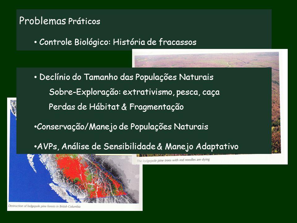 Problemas Práticos Controle Biológico: História de fracassos Declínio do Tamanho das Populações Naturais Sobre-Exploração: extrativismo, pesca, caça P
