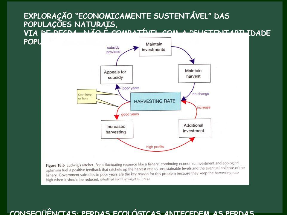 """EXPLORAÇÃO """"ECONOMICAMENTE SUSTENTÁVEL"""" DAS POPULAÇÕES NATURAIS, VIA DE REGRA, NÃO É COMPATÍVEL COM A """"SUSTENTABILIDADE POPULACIONAL"""" CONSEQÜÊNCIAS: P"""
