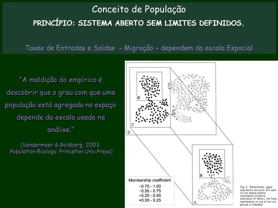 Padrões de Espaçamento entre Indivíduos nas Populações Mecanismos Mecanismos Interações Intra-específicas ou sociais Interações Intra-específicas ou sociais Recursos Recursos Interações entre espécies Interações entre espécies Habilidades de Dispersão Habilidades de Dispersão