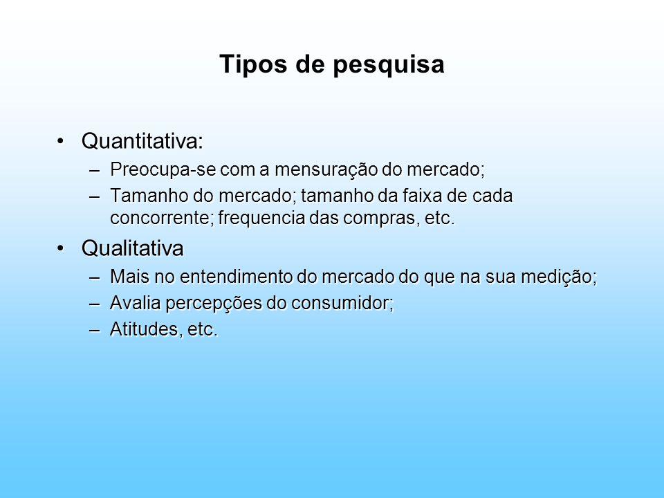 Tipos de pesquisa Quantitativa:Quantitativa: –Preocupa-se com a mensuração do mercado; –Tamanho do mercado; tamanho da faixa de cada concorrente; frequencia das compras, etc.