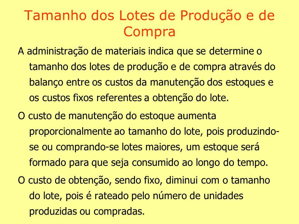Tamanho dos Lotes de Produção e de Compra A administração de materiais indica que se determine o tamanho dos lotes de produção e de compra através do
