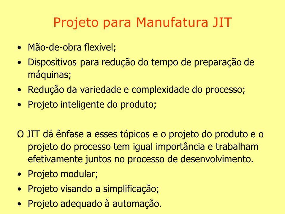 Projeto para Manufatura JIT Mão-de-obra flexível; Dispositivos para redução do tempo de preparação de máquinas; Redução da variedade e complexidade do
