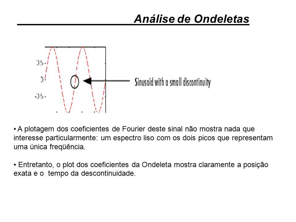 A plotagem dos coeficientes de Fourier deste sinal não mostra nada que interesse particularmente: um espectro liso com os dois picos que representam u