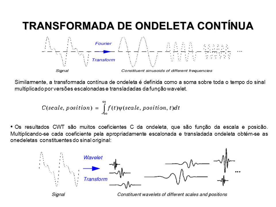TRANSFORMADA DE ONDELETA CONTÍNUA Similarmente, a transformada contínua de ondeleta é definida como a soma sobre toda o tempo do sinal multiplicado po