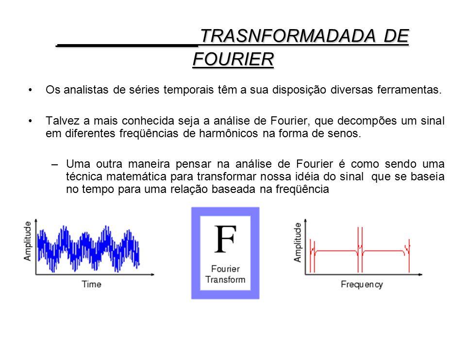 Em muitas casos de séries temporais, a análise de Fourier é extremamente útil porque o conteúdo da freqüência do sinal é muito importante.