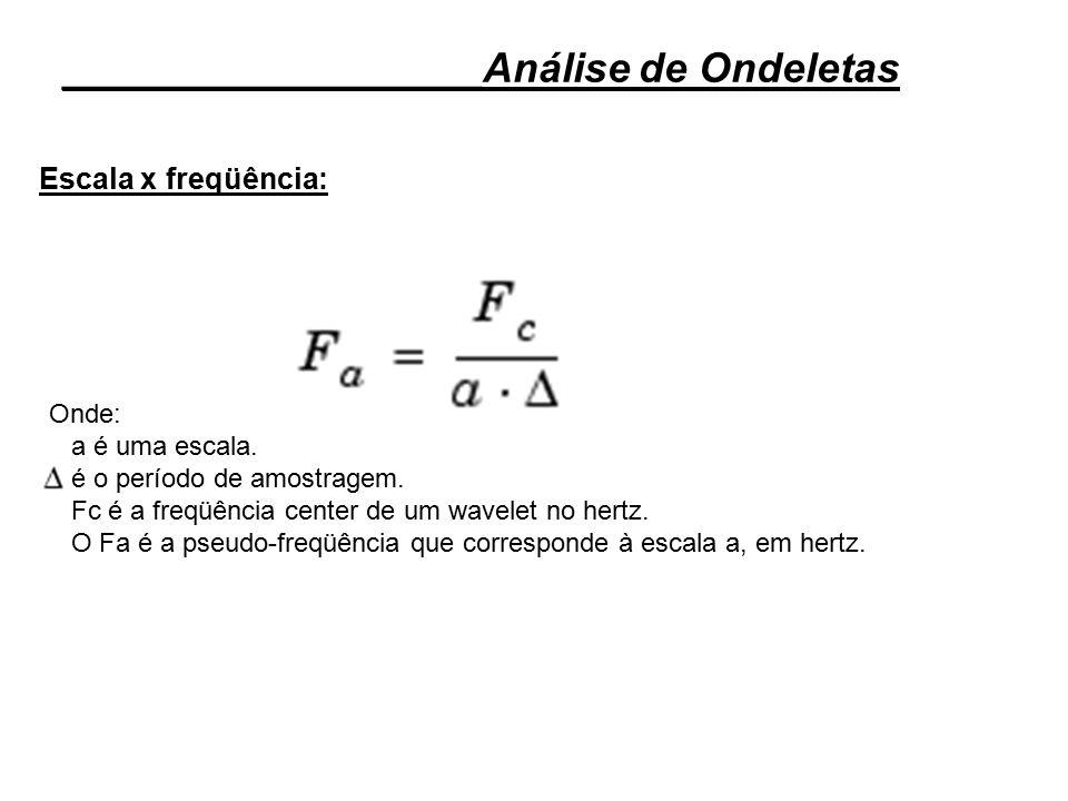 Escala x freqüência: Onde: a é uma escala. é o período de amostragem. Fc é a freqüência center de um wavelet no hertz. O Fa é a pseudo-freqüência que