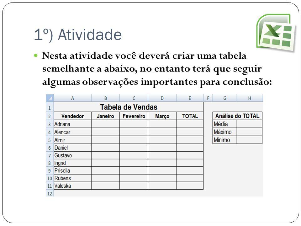 1º) Atividade Nesta atividade você deverá criar uma tabela semelhante a abaixo, no entanto terá que seguir algumas observações importantes para conclu