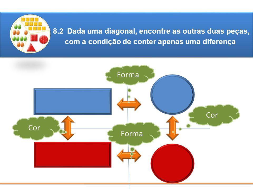 8.2 Dada uma diagonal, encontre as outras duas peças, com a condição de conter apenas uma diferença ??????? ??????????? Forma Cor Forma