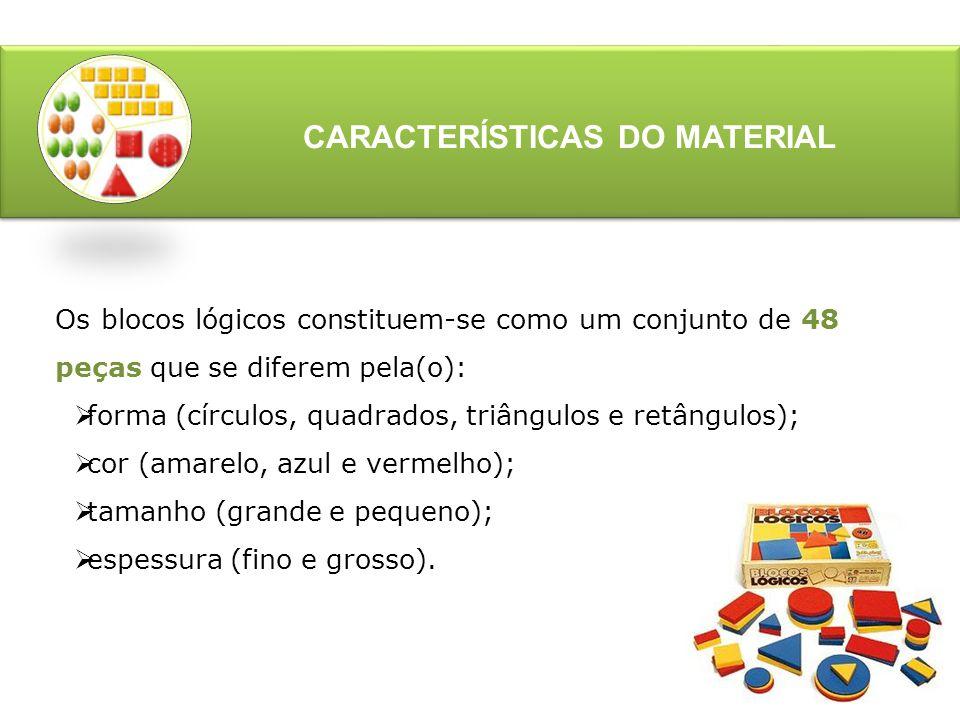 CARACTERÍSTICAS DO MATERIAL Os blocos lógicos constituem-se como um conjunto de 48 peças que se diferem pela(o):  forma (círculos, quadrados, triângu