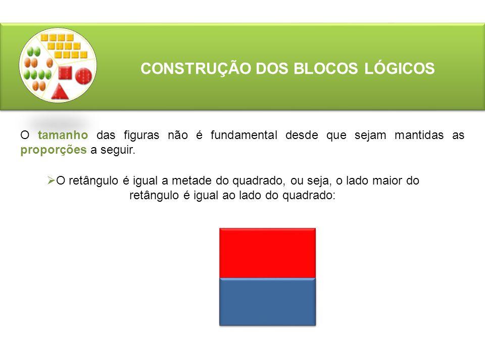 CONSTRUÇÃO DE BLOCOS LÓGICOS  O lado do quadrado tem a mesma medida do lado do triângulo equilátero: