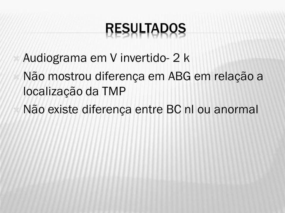  Audiograma em V invertido- 2 k  Não mostrou diferença em ABG em relação a localização da TMP  Não existe diferença entre BC nl ou anormal
