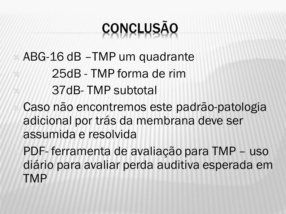  ABG-16 dB –TMP um quadrante  25dB - TMP forma de rim  37dB- TMP subtotal  Caso não encontremos este padrão-patologia adicional por trás da membrana deve ser assumida e resolvida  PDF- ferramenta de avaliação para TMP – uso diário para avaliar perda auditiva esperada em TMP
