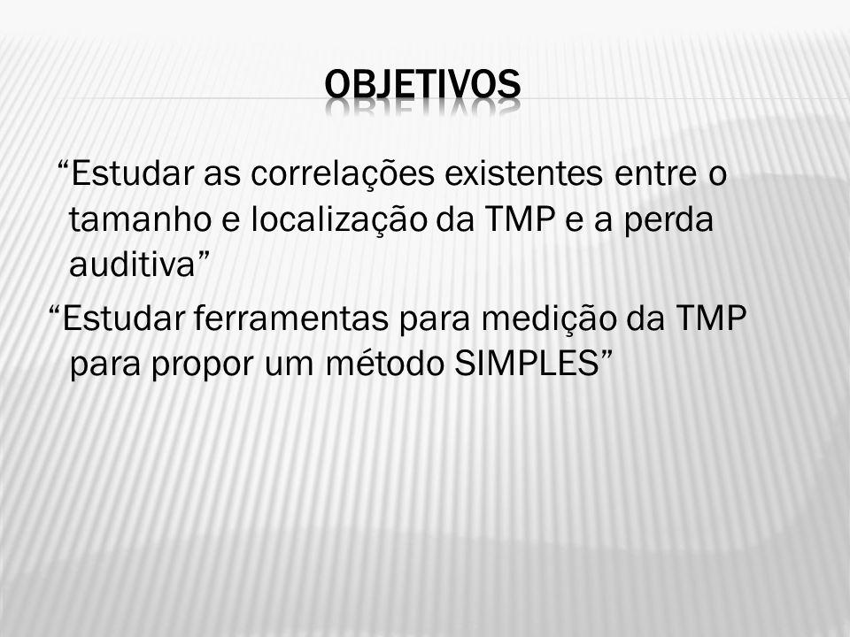 Clara distribuição de envolvimento do Umbo em 3 categorias de tamanho-5,5 db  Nenhuma diferença significativa quanto a localização da TMP e a perda auditiva  Impacto volume OM e mastóide-perda auditiva  Forte correlação entre desenhos e fotos otoscópicas e estimativas subjetivas aproximadas