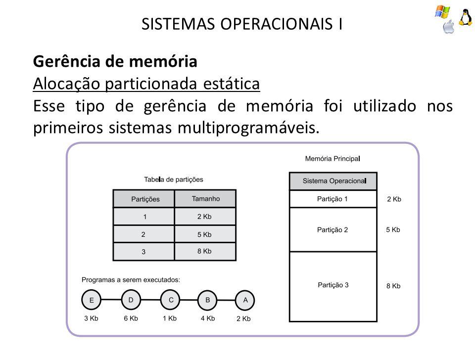 SISTEMAS OPERACIONAIS I Gerência de memória Alocação particionada estática Esse tipo de gerência de memória foi utilizado nos primeiros sistemas multi