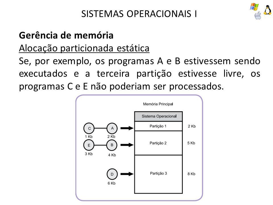 SISTEMAS OPERACIONAIS I Gerência de memória Alocação particionada estática Se, por exemplo, os programas A e B estivessem sendo executados e a terceir
