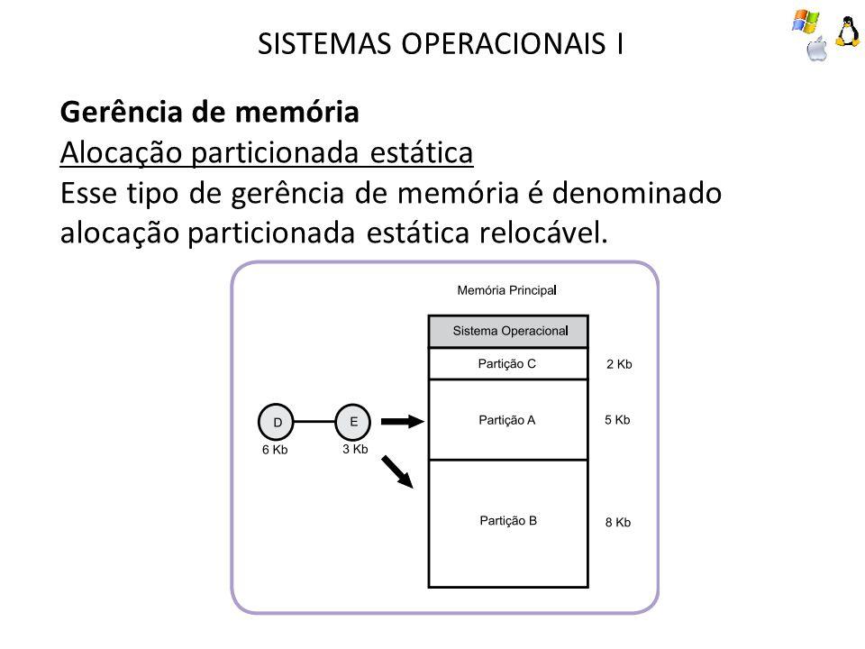 SISTEMAS OPERACIONAIS I Gerência de memória Alocação particionada estática Esse tipo de gerência de memória é denominado alocação particionada estátic