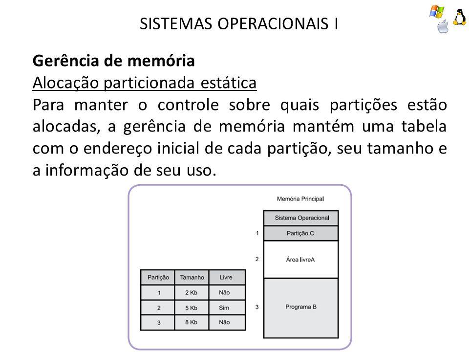 SISTEMAS OPERACIONAIS I Gerência de memória Alocação particionada estática Para manter o controle sobre quais partições estão alocadas, a gerência de
