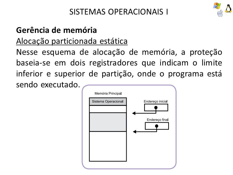SISTEMAS OPERACIONAIS I Gerência de memória Alocação particionada estática Nesse esquema de alocação de memória, a proteção baseia-se em dois registra