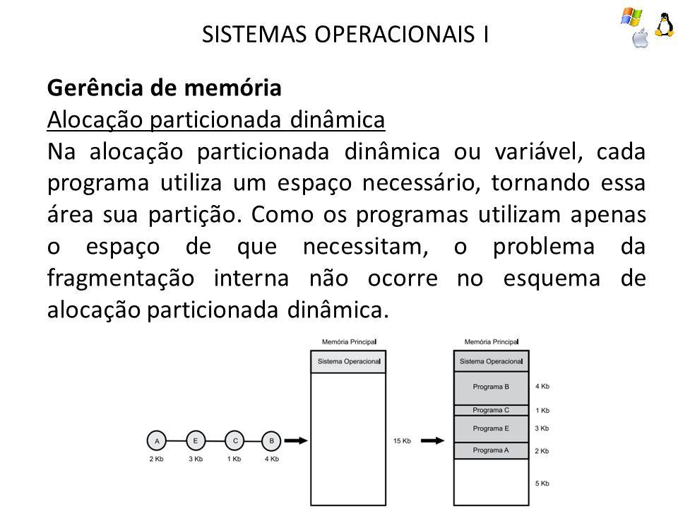 SISTEMAS OPERACIONAIS I Gerência de memória Alocação particionada dinâmica Na alocação particionada dinâmica ou variável, cada programa utiliza um esp