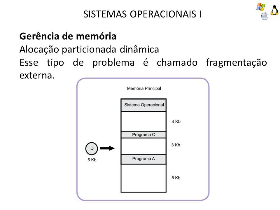SISTEMAS OPERACIONAIS I Gerência de memória Alocação particionada dinâmica Esse tipo de problema é chamado fragmentação externa.